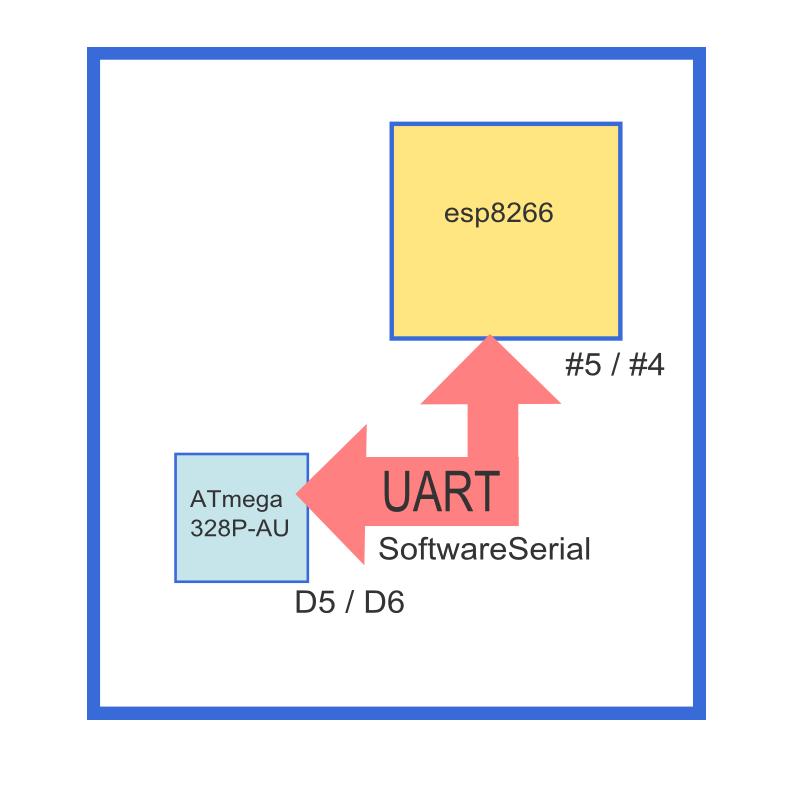 uart-45-1222a2